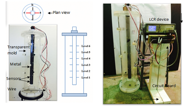 Figure 5: Laboratory scale oil well model and monitoring system.